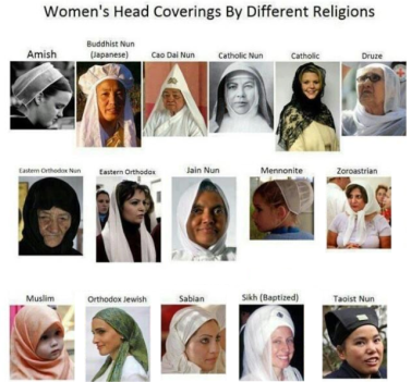 Women's head coverings in many religioins